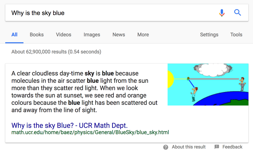 Featured Snippet in Google