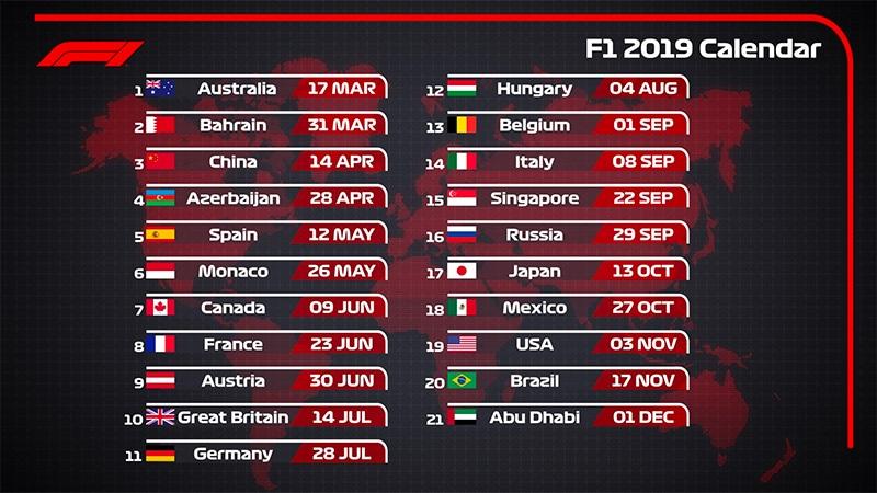 Vooruitblik op het Formule 1-seizoen van 2019