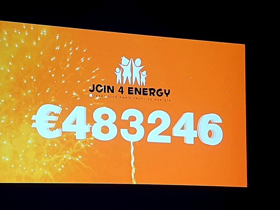 Join4Energy sponsorbedrag 2019